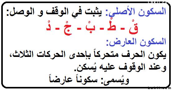 حل سؤال ما هي ق ط ب ج د مكونه من خمس حروف ؟ new_1434312978_252.p