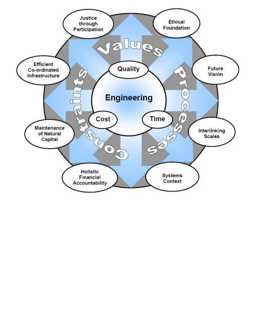 uc_engineering1