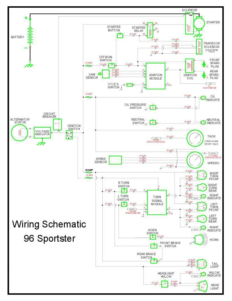 Design landing page - Open-Sport.org