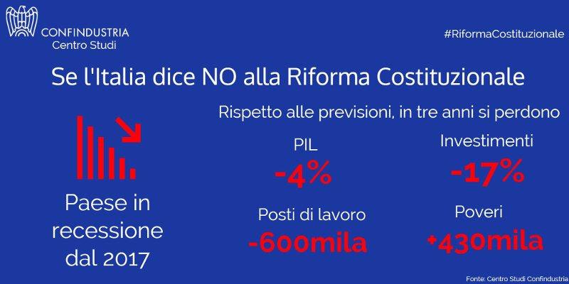 http://www.sinistrainrete.info/images/stories/stories4/confindustria.jpg