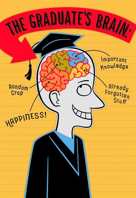 Graduate's Brain Graduation Card   Greeting Cards   Hallmark