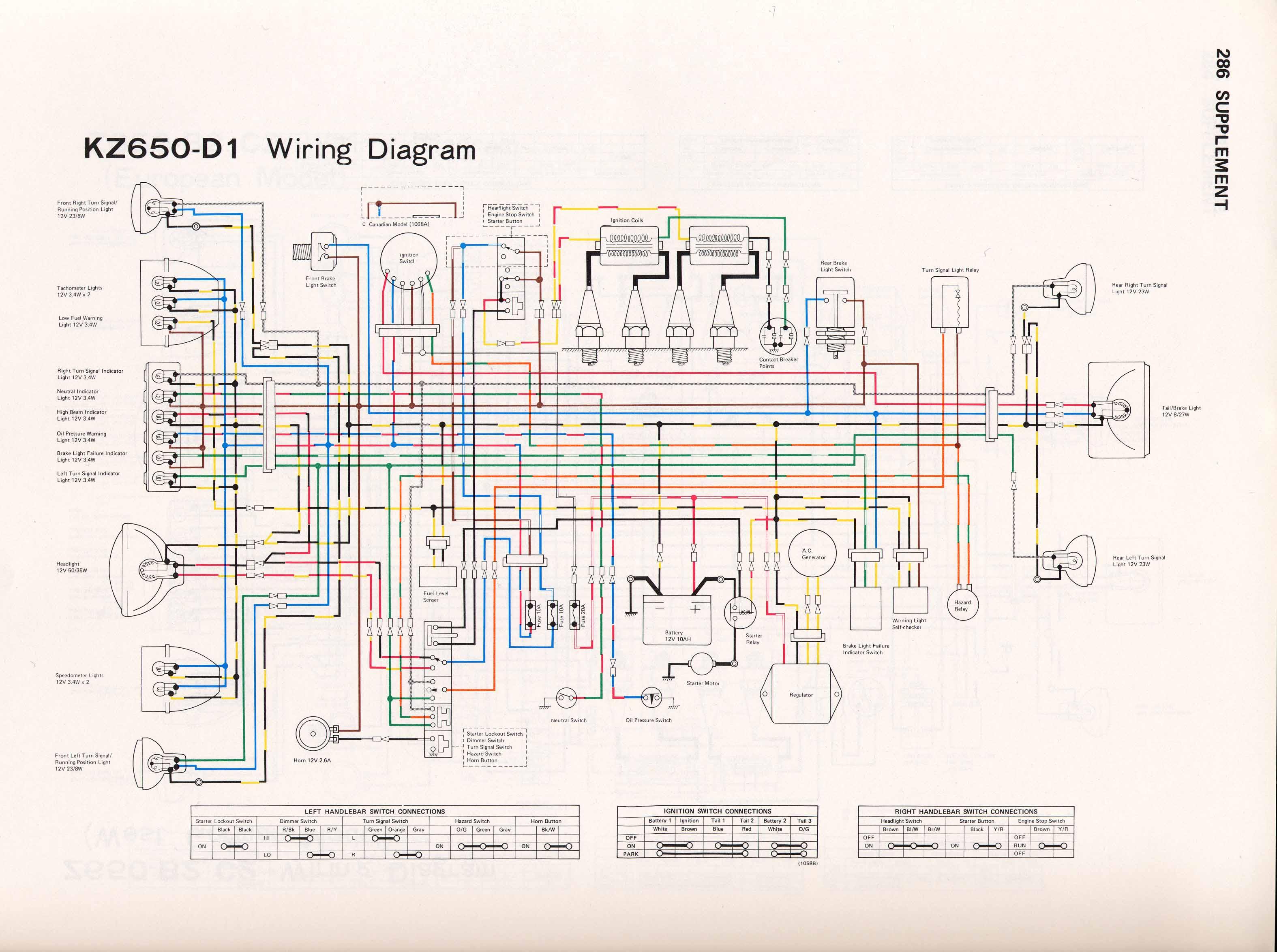 Kz1000 Engine Diagram   Wiring Library