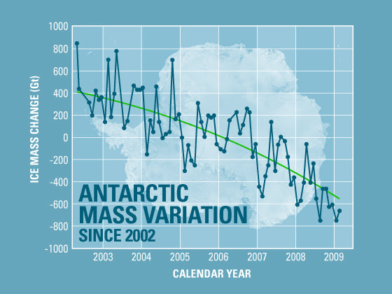 The continent of Antarctica has been losing more than 100 cubic kilometers (24 cubic miles) of ice per year since 2002