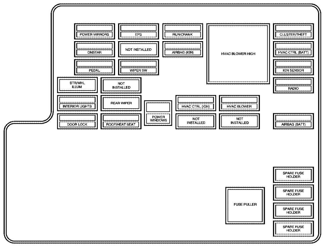 Chevrolet Malibu 2010 Fuse Box Diagram Auto Genius