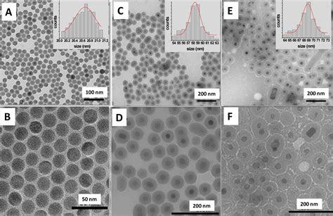 coreshellshell nanomaterials  nayf  yb ersilicapolystyrene  high thermal stability
