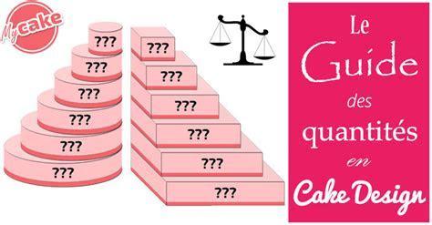 Le guide des quantités en Cake Design   MyCake