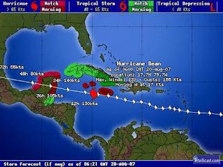 Hurricane Dean Jamaica