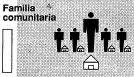 Familia comunitaria.