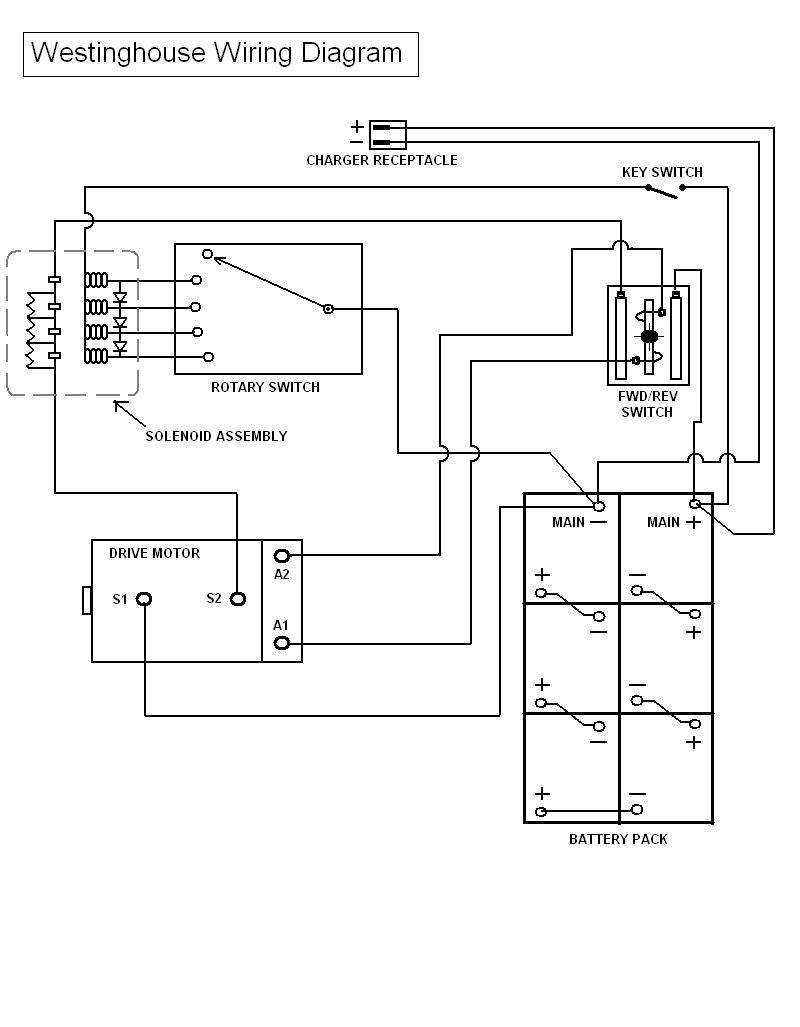 Wire Schematics Ez Go Model 99 Cat5 B Wiring Diagram Begeboy Wiring Diagram Source