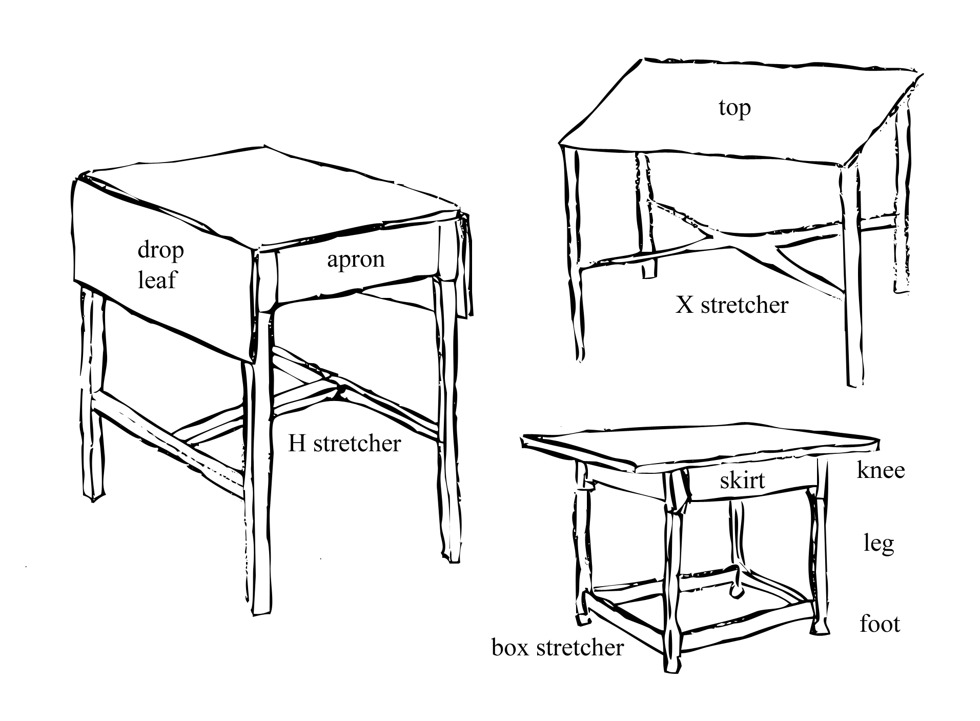 table_parts