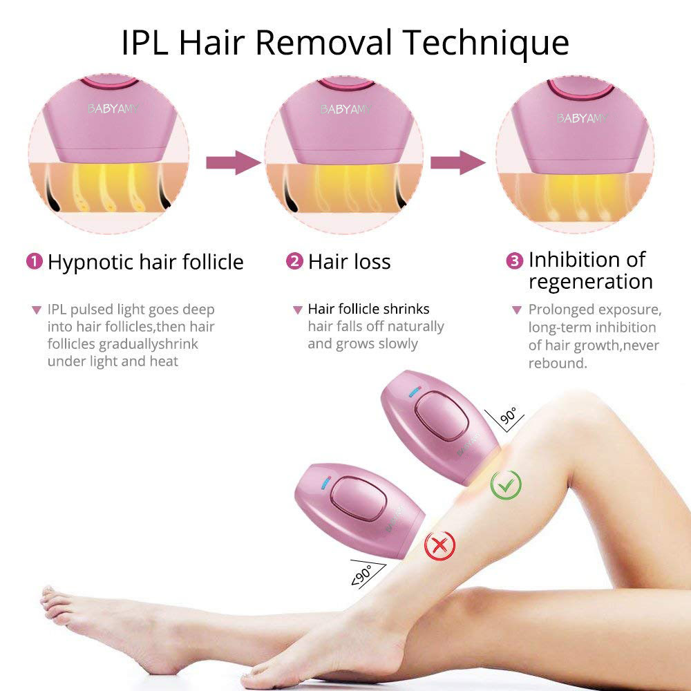 Full Body Laser Hair Removal Cost In Pakistan