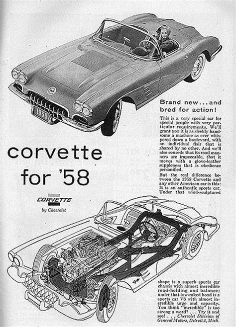 Pin by Nicholas R Moore on Cars | Corvette, Chevy corvette