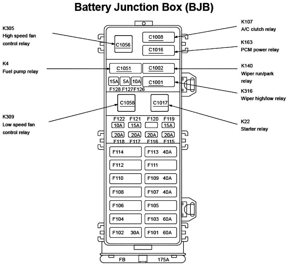 2000 Ford Taurus Engine Compartment Fuse Diagram Wiring Diagram Report A Report A Maceratadoc It