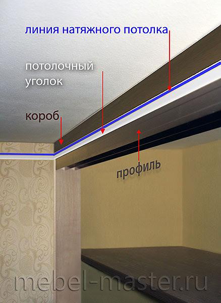 Как поставить шкаф купе если натяжной потолок