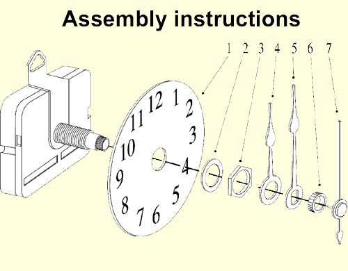 Clock Hands Mounting Instructions