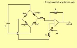 thermal conductivity sensor