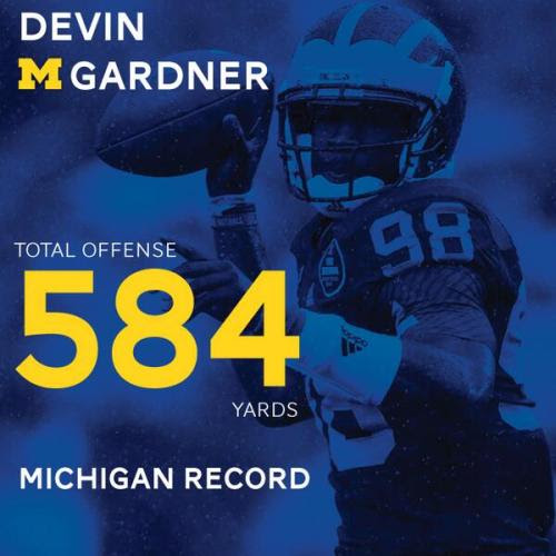 Devin Gardner now owns the Michigan record for total offense in a single game: pic.twitter.com/Yy6kqxVfWN<br />— Michigan Football (@umichfootball)<br />October 19, 2013<br /><br />
