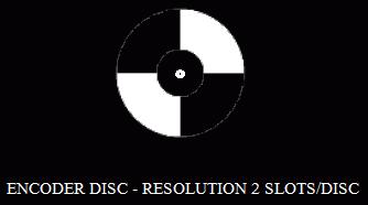 encoder disk