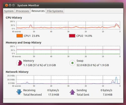Ubuntu system indicator
