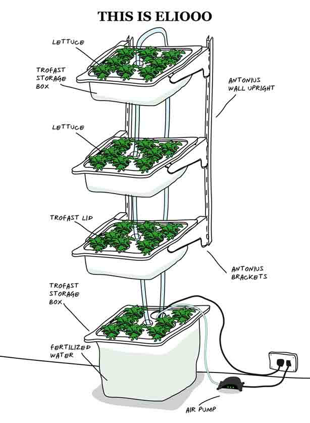 Hey Apartment And Small E Dwellers Here S An Easy Diy Compact