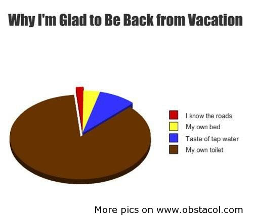 Why Im Glad To Be Back From Vacation Funny Quote Quotespicturescom