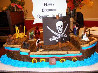 Coolest Sports Birthday Cake Recipes Photos | Birthday Party Ideas