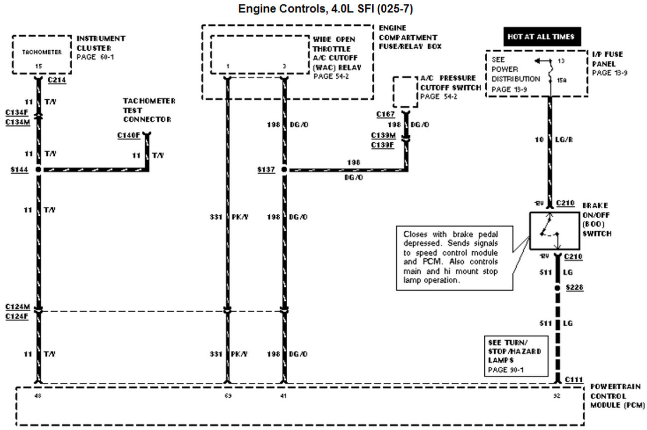 4l80e 4x4 Wiring Harness Diagram Full Hd Version Harness Diagram Lawn Diagram L Wmc Fr