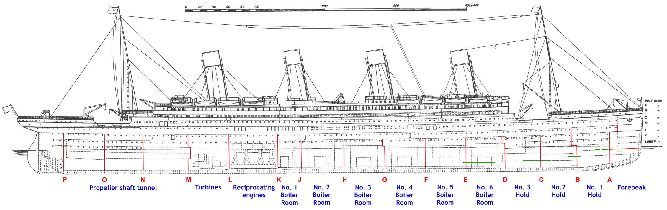 RMS Titanic Wikiwand