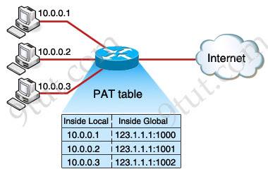 PAT_Basic.jpg