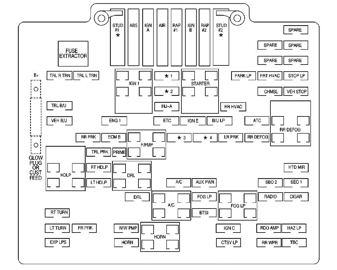 2006 Gmc Sierra Fuse Box Diagram - Wiring Diagram