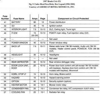 1998 honda civic ex fuse box diagram - view all honda car models & types  honda car models & types
