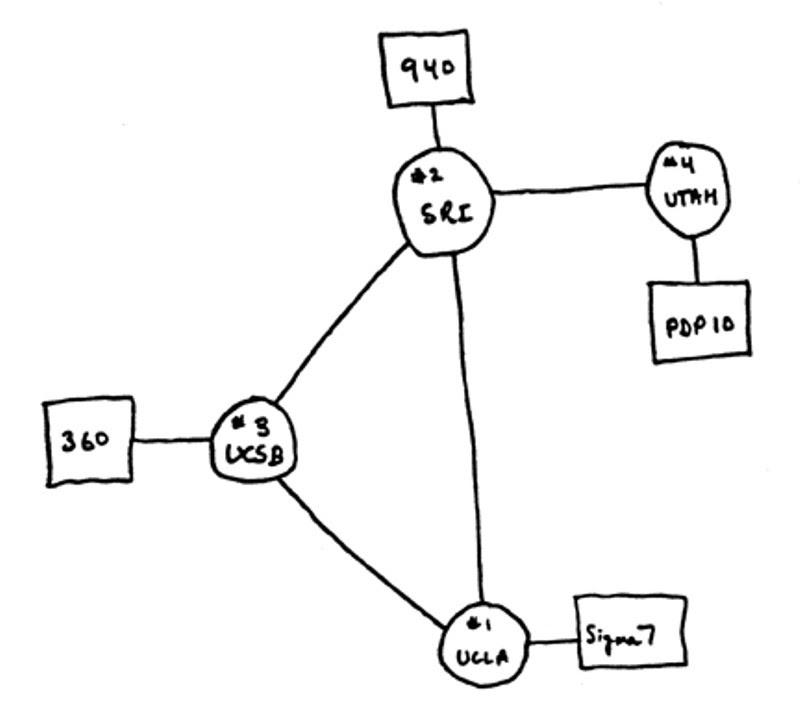 Image Result For Map Ucla