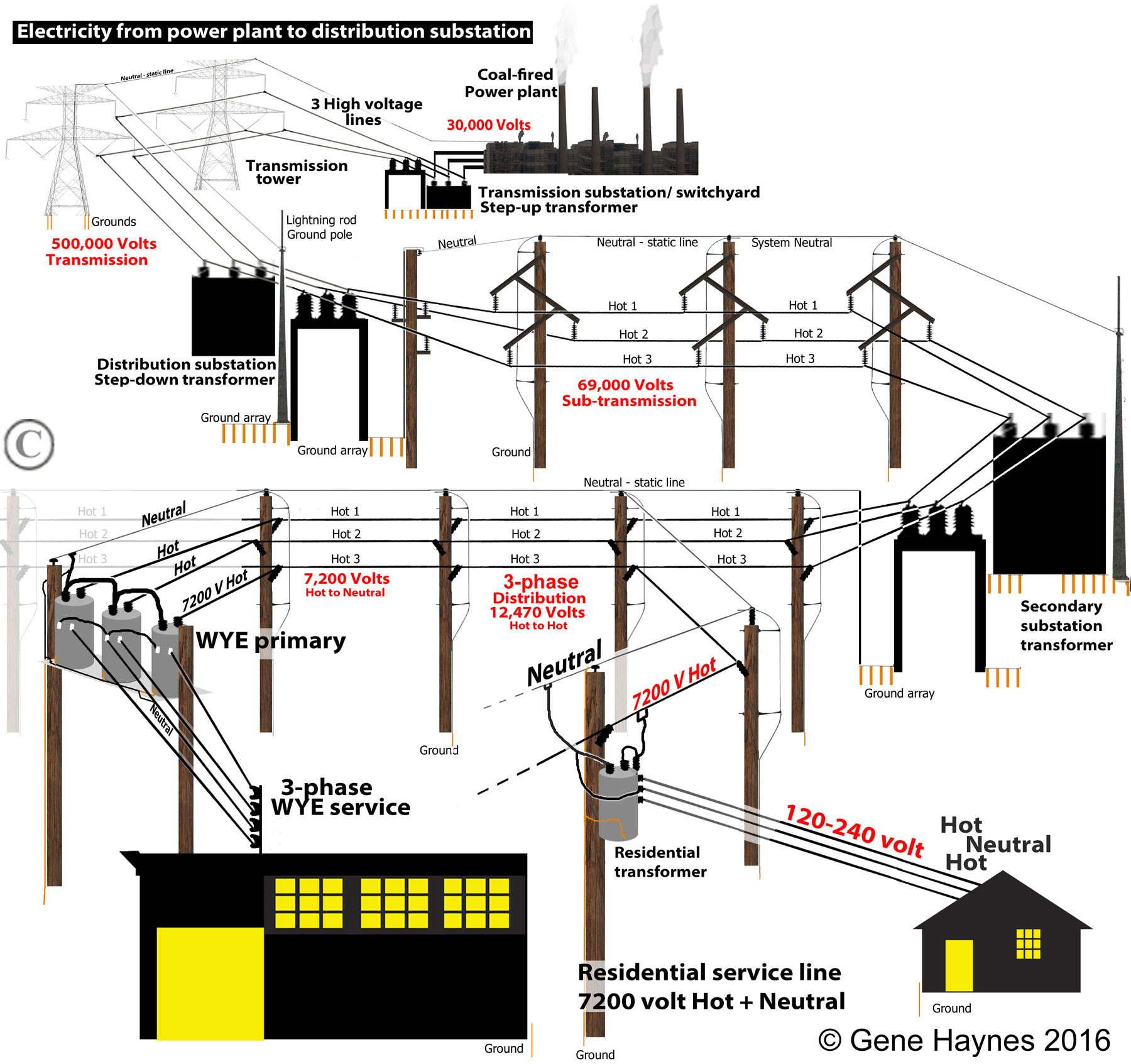 3cb Typical 277 Volt Wiring Diagram Wiring Library