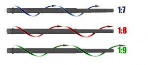Alguns dos tipos de passo de raiamento usados para os calibres em questão.