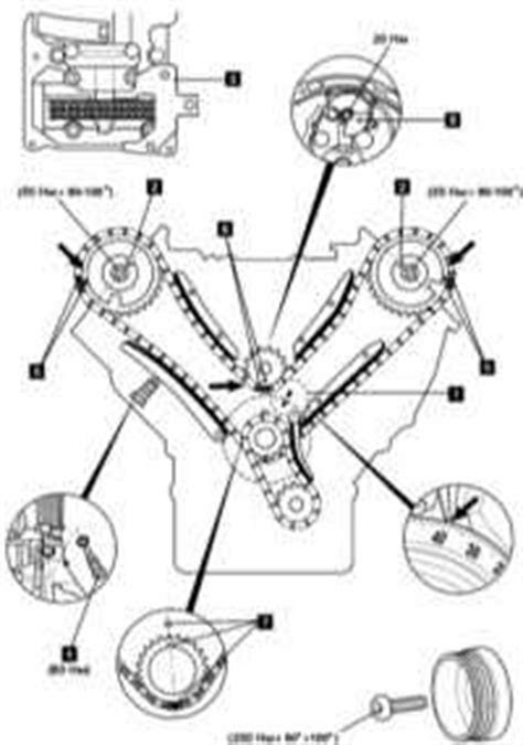 Mercedes Spare Parts: Replacement of chains of drive gear
