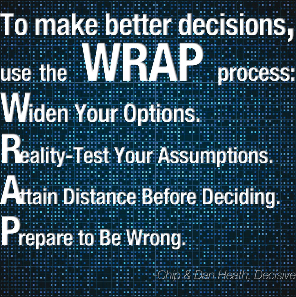 Quotes About Careful Decision Making 18 Quotes