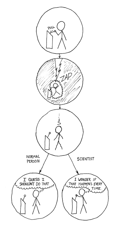 xkcd - A webcomic of romance, sarcasm, math, and language - By Randall Munroe