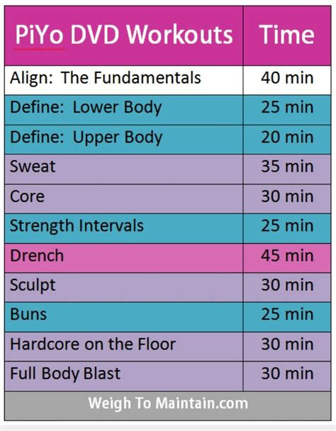 video lengthsgood  scheduling workouts  knowing