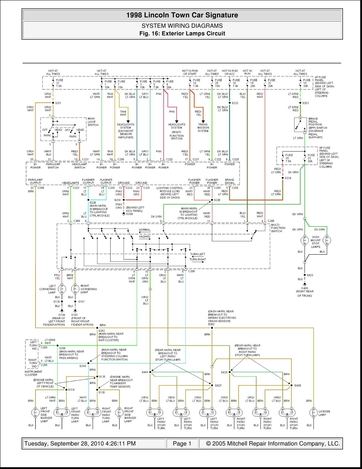 2002 Lincoln Town Car Wiring DiagramFuse Wiring