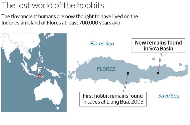 """Os dois locais onde ossos """"hobbit"""" foram encontrados"""