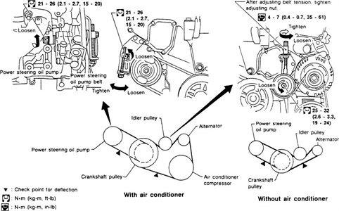 nissan 3 5se v6 engine diagram wiring diagram for professional