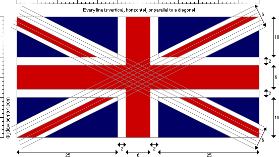 The Union Jack, with construction lines