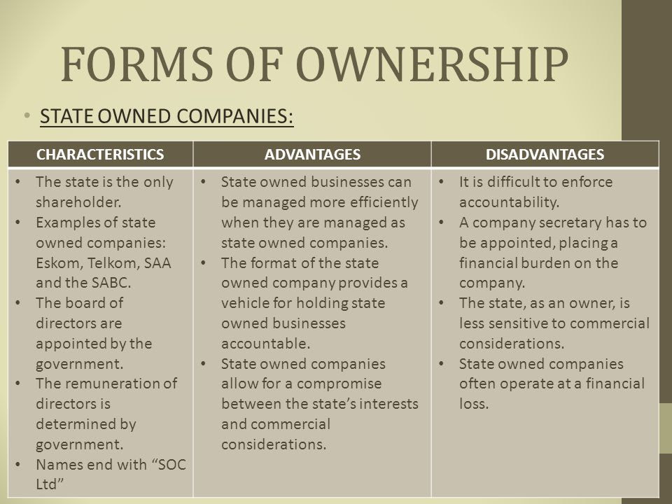 30 OWNERSHIP MEANING, OWNERSHIP MEANING