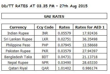forex rate karachi
