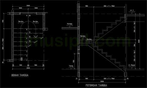 Cara membuat desain tangga yang nyaman
