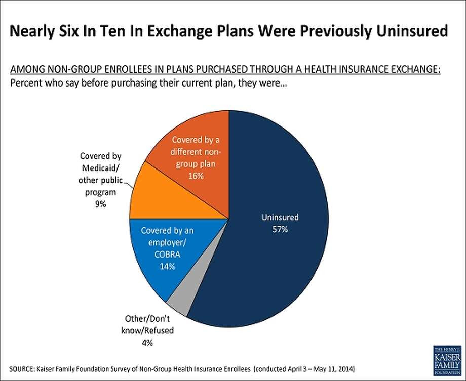 Health insurance marketplace plans cover many previously ...
