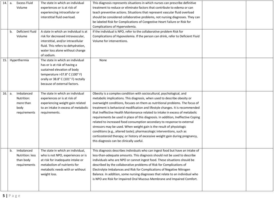 Altered Nutrition Imbalanced Nutrition Nursing Care Plan ...