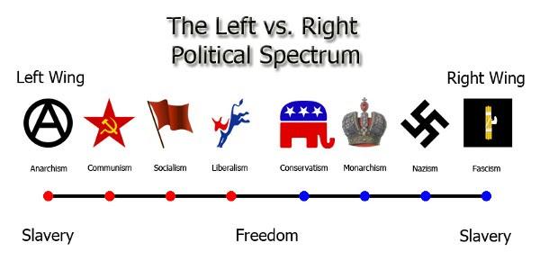 left_right_political_spectrum_01
