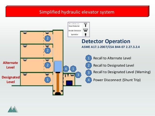 4 wire smoke detector wiring diagram detectors even image 7