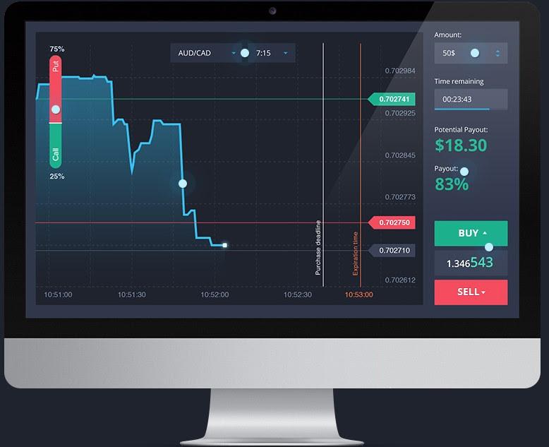 binary options brokers platforms